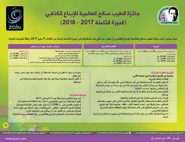 حفل تدشين للأعمال الفائزة بجائزة الطيب صالح العالمية للإبداع الكتابي
